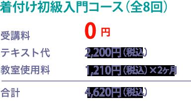 top-price-panel